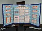 Images of Science Project Steps