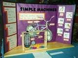 Easy High School Science Fair Projects Photos