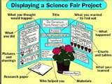 Images of Science Project Questions