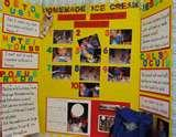 Pictures of What Are Some Science Fair Projects