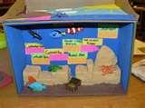 Pictures of Grade School Science Projects