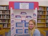 Photos of Science Fair Project Websites