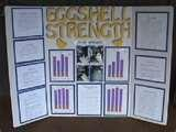 Photos of Grade 5 Science Fair Projects