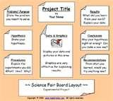 Science Fair Project Names Images