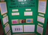 1st Place Winning Science Fair Projects Pictures