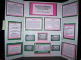 Pictures of Ideas Science Fair Projects
