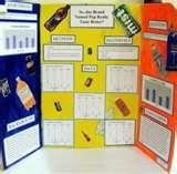Science Fair Projects Names