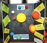 Pictures of Science Fair Project Solar System