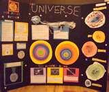 Images of Science Fair Projects Of The Solar System