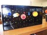 3rd Grade Science Projects Solar System Pictures