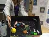Images of Solar System Science Projects For 3rd Graders