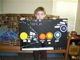Photos of Science Projects On The Solar System