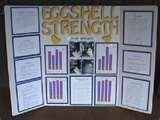 Science Fair Project Physics Images