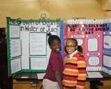Physics Science Fair Project Ideas For High School