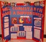 Photos of High School Science Fair Project Ideas