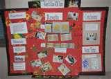 Pictures of Elementary Science Fair Projects