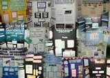 Science Fair Projects Electricity Images