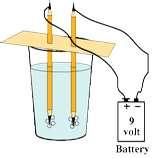 Pictures of Science Fair Projects Electricity