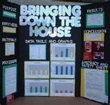 Images of Science Project Display Board