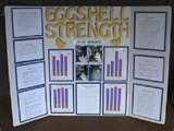 Pictures of Science Fair Project For 5th Grade