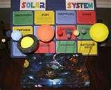 Pictures of Easy Science Projects For 5th Graders