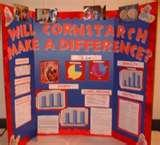 Science Fair Projects For