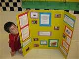 Pictures of Good Science Projects For 5th Graders