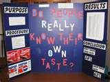 Pictures of Full Science Fair Projects