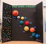 Images of Science Projects Solar System