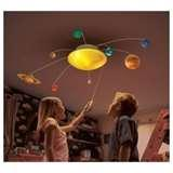 Solar System Science Projects Kids Photos