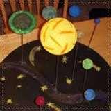 Science Fair Projects For 3rd Grade Solar System Photos